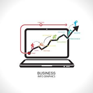 営業支援モデル