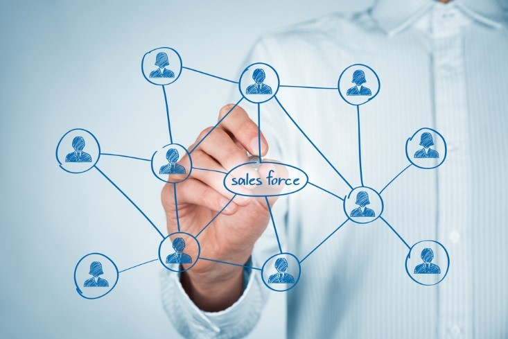 sfaシステム最大手salesforceと競合5つを徹底比較